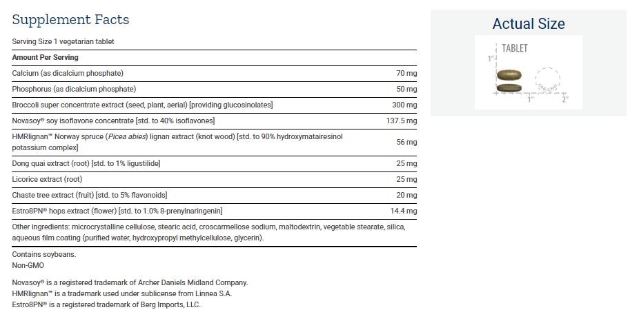 Tabela Nutricional Estrogen For Women