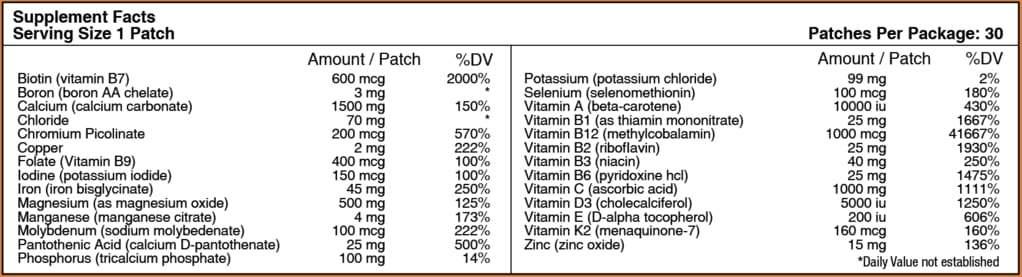 Tabela Nutricional Patch tópico MultiVitamin Plus da PatchAid