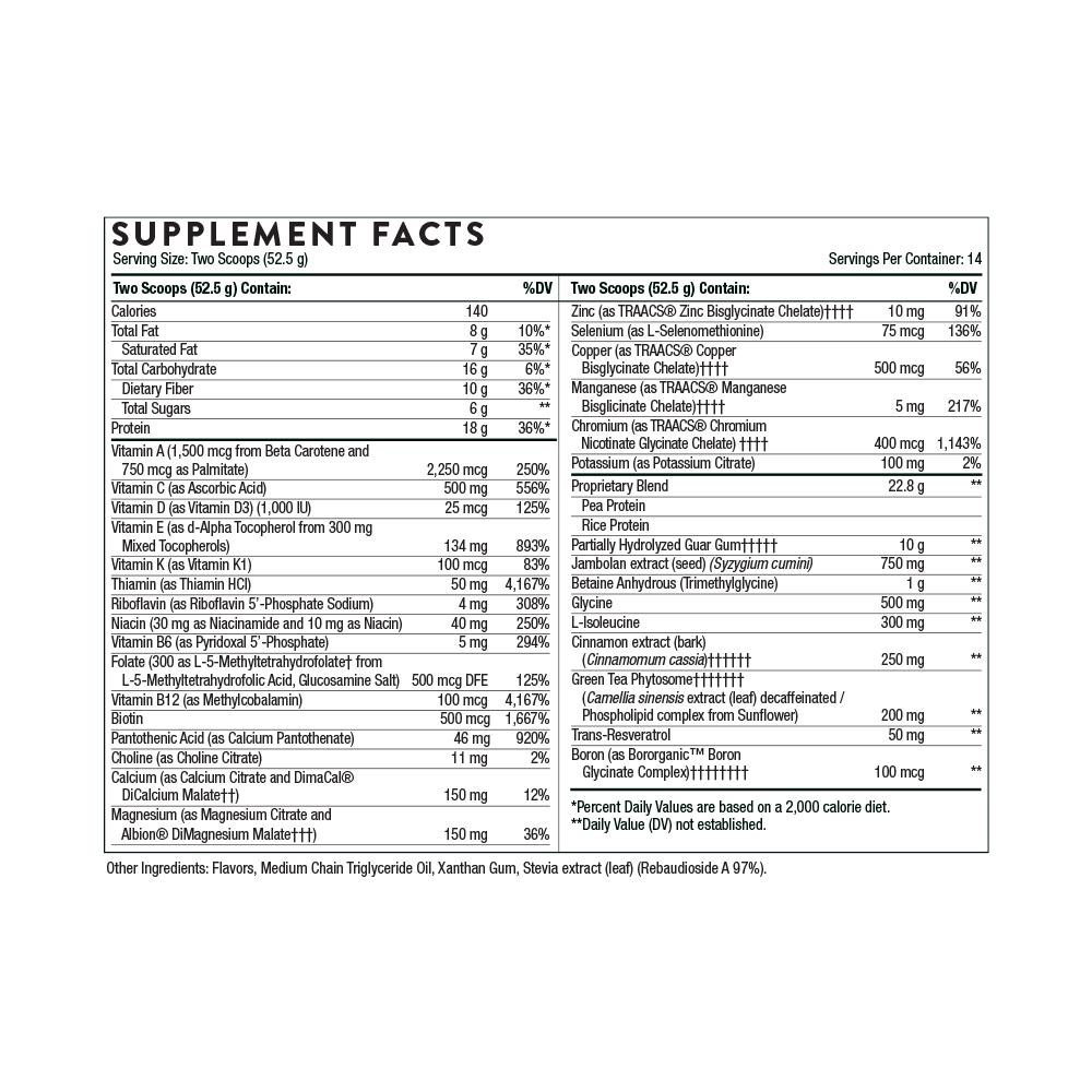 Tabela Nutricional MediBolic®