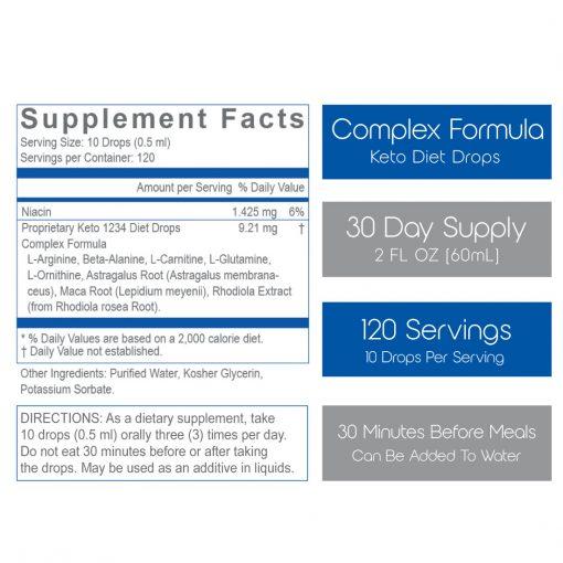 Tabela Nutricional 1234 Keto Diet Drops – 3x Strength